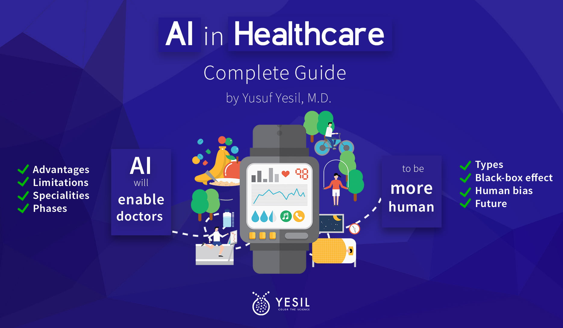 AI in Healthcare | Complete Guide